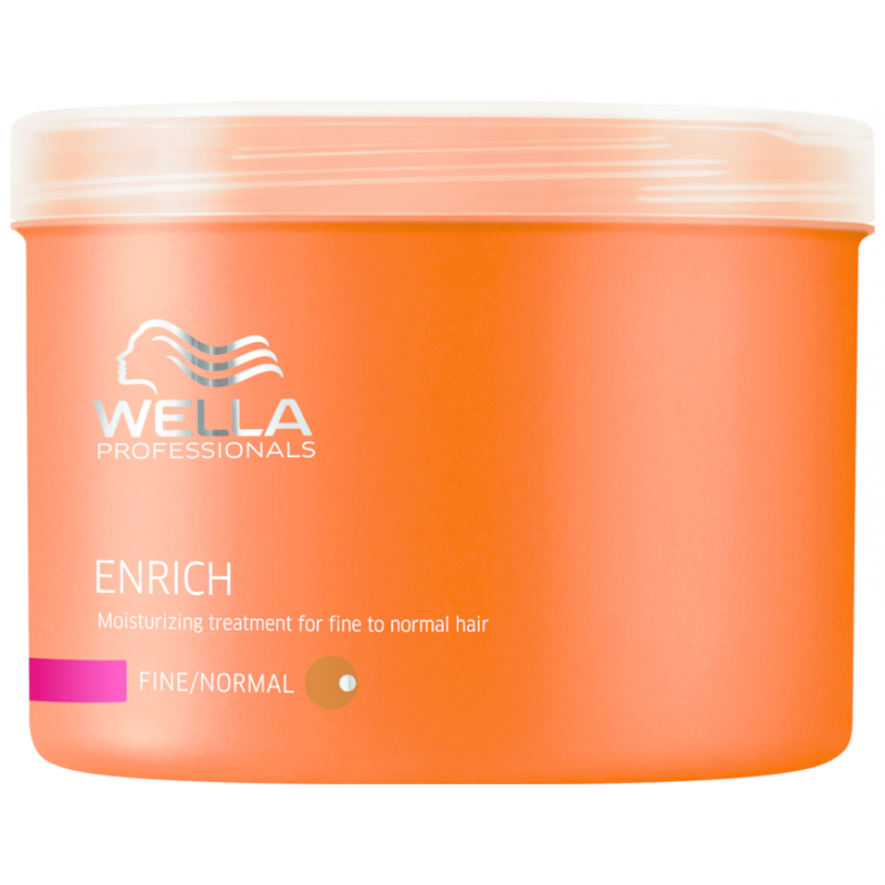 Wella Professionals Enrich Fine Normal Mask