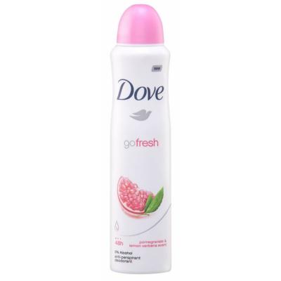 Deodorantti