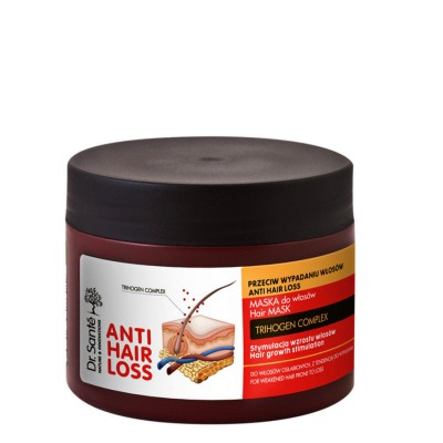 Dr. Santé Anti Hair Loss Hair Mask 300 ml
